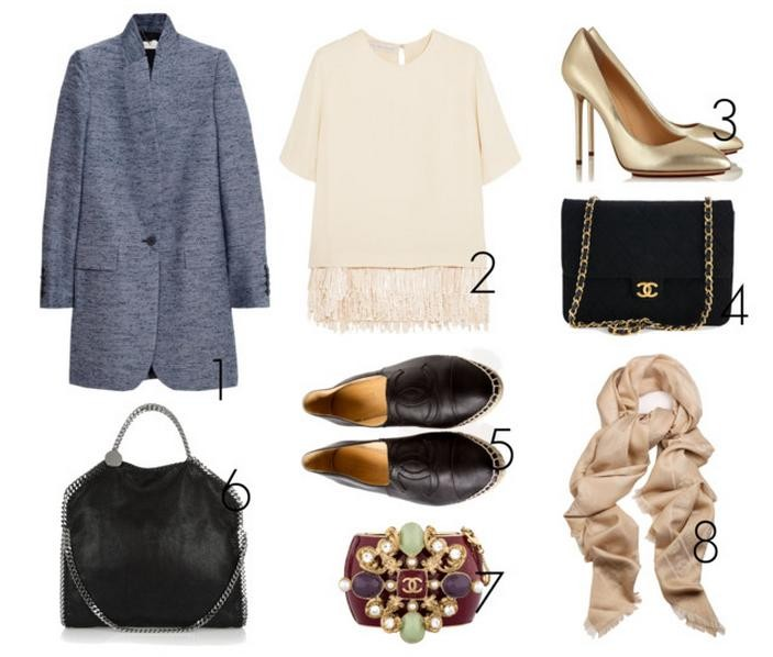 WISHLIST: If I was a Rich Girl…